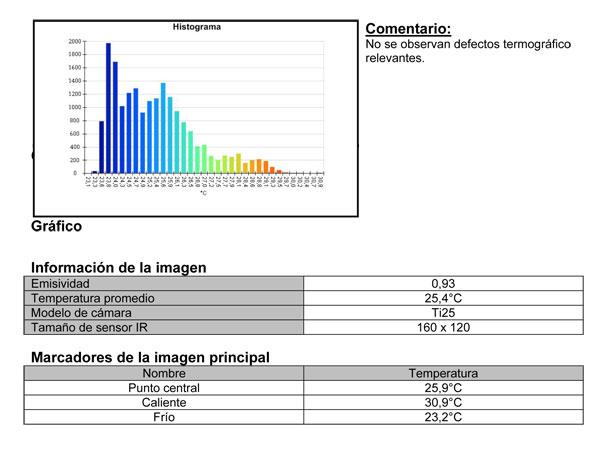 Estudios Termográficos